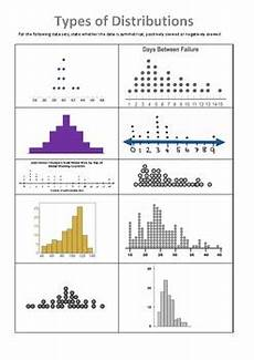 shapes of distributions worksheets 1079 data distributions by mastering mathematics teachers pay teachers
