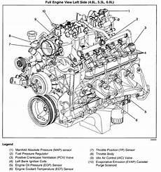 I A 2001 Chevy Silverado 1500 With The 4 8l V8 When