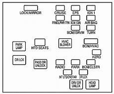 2006 pontiac g6 fuse box location pontiac torrent 2006 fuse box diagram auto genius