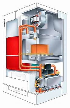 Installation Climatisation Gainable Installer Sa Pompe A