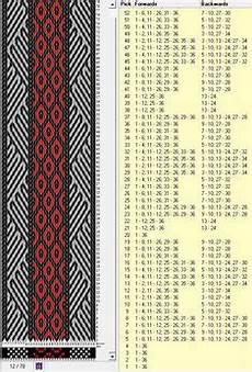 Afrikanische Muster Malvorlagen Pdf Tablet Weaving Brettchenweben Diagonals