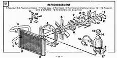 branchement manometre temperature eau emplacement sonde de temp 233 rature d eau renault