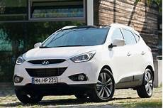 the new hyundai ix35 crossover 2016 prices and equipment