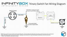 2320a receptacle twist lock wiring diagram nema l14 30 wiring diagram wiring diagram