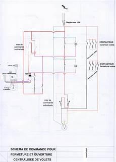 schema volet roulant schema moteur volet roulant electrique