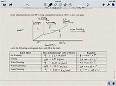 phase changes worksheet homeschooldressage com