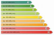 20 Der Besten Ideen F 252 R Energieeffizienzklasse Haus