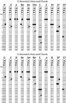 chord diagrams strum dulcimer diagram