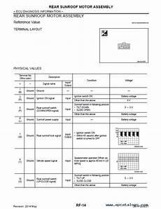 manual repair free 1993 nissan quest navigation system nissan quest model e52 series 2014 service manual pdf