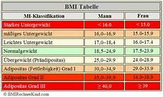 bmi tabelle alter untergewicht bmi rechner