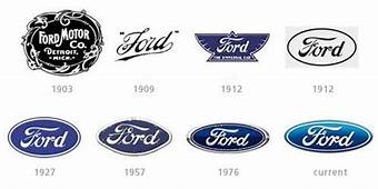 1000  Images About How Famous Logos Have Changed Over Time