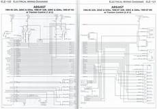 e38 bmw wiring harness diagram reading industrial wiring diagrams
