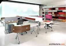 Desain Interior Kantor Warna Ruangan Dan Pengaruhnya