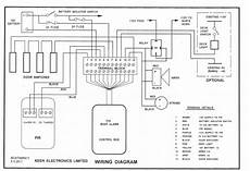 learn sailboat electrical system design junk