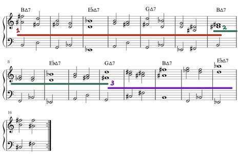 Ebmaj7 Piano