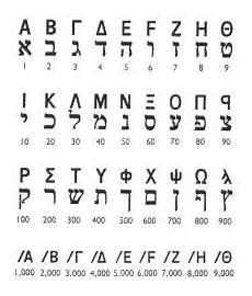 significato delle lettere buenrostro