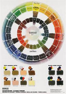 comes with the golden acrylic color mixing classic theory of 7 of paint the names of