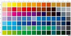 pantone color matching disenos de unas carta de colores