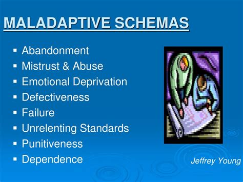 Cognitive Therapy For Personality Disorders A Schema Focused Approach