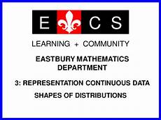 shapes of distributions worksheets 1079 shapes of distributions by keitheames uk teaching resources tes