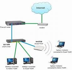Wifi Netgear Communities