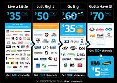 tv channels at t s 35 directv will cost 60 unless you