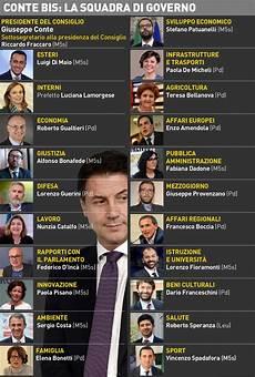 governo consiglio dei ministri ecco i ministri governo conte bis adriaeco