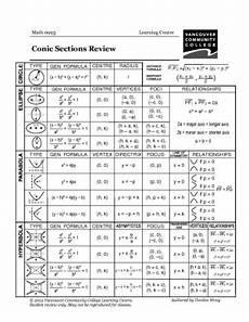 vcc lc worksheets math math 12