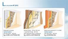 Isolation D Une Maison Rt2012 Construction De Notre