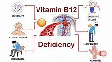 b12 mangel symptome never ignore these warning signs of vitamin b12 deficiency