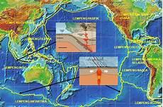 Dak Pergerakan Lempengan Tektonik Dan Penjelasannya