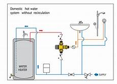Dhw Mixing Valve And Check Valve Requirements Heating