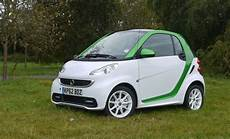 Smart Fortwo Electric Drive Review Generation 3