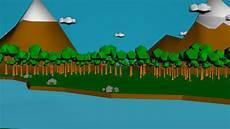 Gambar Kartun Penebangan Pohon Bestkartun