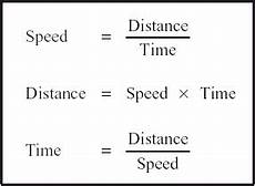 Tires Calculating Actual Speed Of Vehicle Based On Wheel