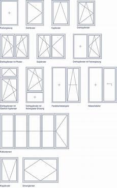 window types inoutic