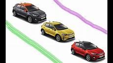 Kia Stonic Farbkombination