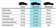 uber driver invite code free cash sign up bonuses