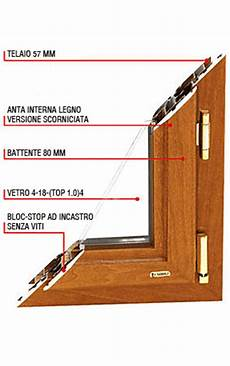 fisso e mobile infissi finestre a roma legno alluminio metalmarkinfissi it