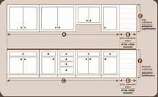 Hauteur Plan De Travail Cuisine Ikea Atwebster Fr
