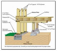 pier and beam house plans image associ 233 e pier and beam foundation building a deck