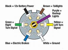 2013 Silverado 7 Pin Trailer Wiring Diagram by Randy S Electrical Corner September 2013 Jp Magazine