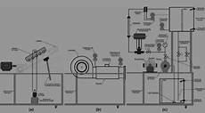 hydraulic conveyor schematic diagram of a conveyor belt b fan and c centrifugal scientific diagram