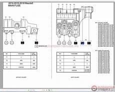 Mazda 3 2015 2 4l Wiring Diagrams Auto Repair Manual