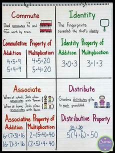 associative property of addition worksheets grade 3 9208 math properties connecting with the terms math properties fourth grade math math charts