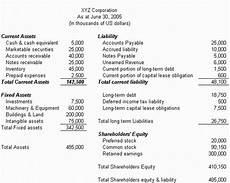 shareholders stockholders equity basics