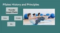 pilates origins benefits and principles pilates history and principles by jenna harrington