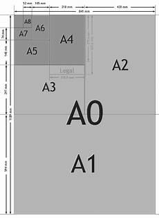 paper sizes printbuyingdirect co uk print buying
