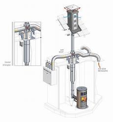 recuperateur de chaleur poele a granule 73310 distribution d air chaud pour po 234 le 224 granul 233 s et vmc flux chemin 233 es poujoulat