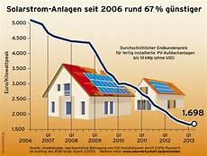 Photovoltaik Org Preise F 246 Rderung Im Photovoltaik Rechner